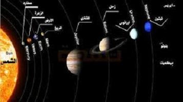 حقائق عن مجرة درب التّبانة