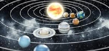 عدد أيام الكواكب الأخرى